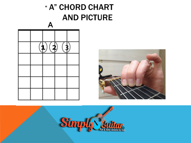 A Chord Graph and picture