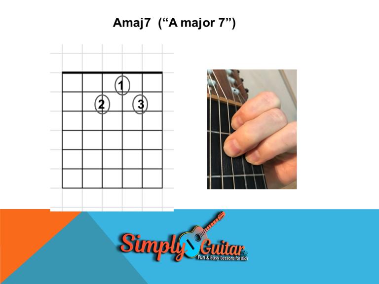 Amaj7