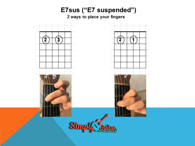 E7sus